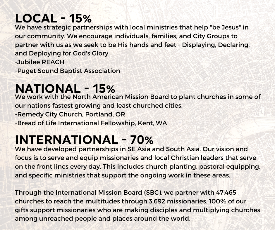 Local 15% We have strategic partnerships with local ministries that help be Jesus in our community. We encourage individuals, families, and City Groups to partner with us as we seek to be His hands and feet - Displ